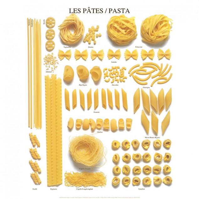 Affiche Les pâtes - 40x50
